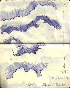 how to draw clouds - Stephen's Sketch Blog