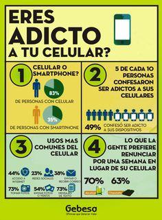 ¿Eres adicto a tu celular?