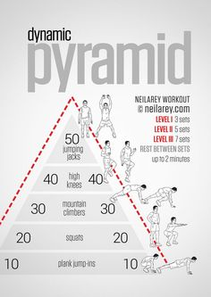 Get ready to sweat! Dynamic pyramid workout for all fitness levels – no equipment required. Print