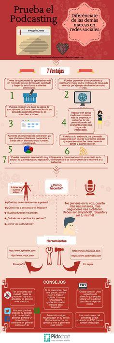 El podcasting para empresas #infografia #infographic #marketing
