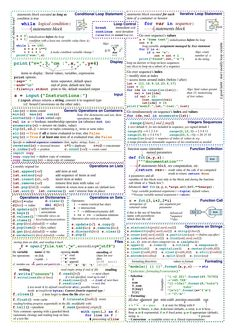 Python 3 Cheat Sheet P.2 by Laurent Pointal (Mémento)