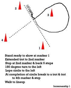 Horsemanship Practice Pattern
