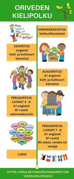 Oriveden kielipolku Comics, Learning, Peda, Studying, Teaching, Cartoons, Comic, Comics And Cartoons, Comic Books