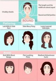 30 Best Ideas For Haircut For Round Face Shape Medium Korean Round Face Haircuts Face Shapes Round Face Shape