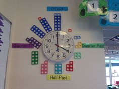 Using the Numicon to add to the clock visual prompts alongside key word vocabulary when telling the time. Any classroom clock could be adapted into a Numicon clock. Early Years Maths, Early Years Classroom, Early Math, Ks1 Classroom, Classroom Clock, School Displays, Classroom Displays, Teaching Time, Teaching Math