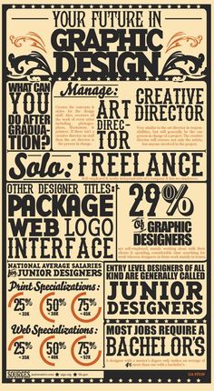 Your future in graphic design #infografia #infographic #design.   How funny. I had just finished my infographics project and am currently thinking about my career path in graphic design. This board is very easy to read, as well as informational. I espeically like all the different typographies used!