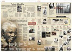 La vida de Nelson Mandela #infografia