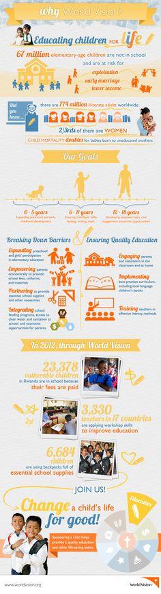 Why World Vision? Educating children for life   World Vision Blog