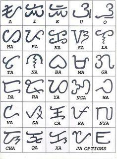 Filipino tattoos – Tattoos And Tattoo Lettering Design, Graffiti Lettering, Cool Lettering, Tattoo Fonts, Tattoo Designs, Zibu Symbols, Letter Symbols, Alibata, Filipino Words