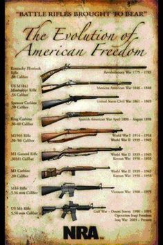 Evolution of American battle rifles.