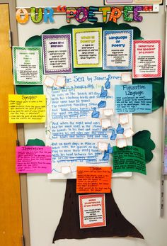 "Fifth grade ""Poetree"" interactive display using posters from the Common Core Poetry Unit by @Jennifer Findley"