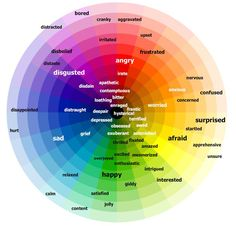 Colors And Emotions Chart abby ponton (abbymaree23) on pinterest