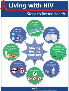 Quit Smoking and Live a healthy life. A Report from has shown that Smoking with causes clogged artery. HIV and Substance abuse specialists: drpounders. Img Ref: AIDSinfo Hiv Facts, Hiv Dating Sites, Health And Wellness, Health Care, Health Fitness, Hiv Prevention, Living With Hiv, Aids Awareness, Relationships
