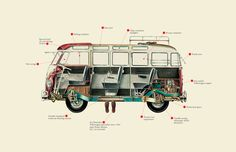 "aw-vw-hi_res (could've gone onto the ""carnography"" board, but it's more of a sexy infographic than transport sexy-lensed."