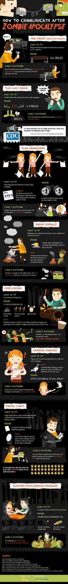 In the unfortunate case of a zombie apocalypse, this infographic shares everything you need to know about communicating with the outside world... or at least what's left of it.