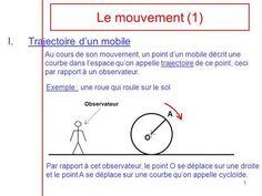 Le mouvement (1) Trajectoire d'un mobile> Loi Des Sinus, Space Shuttle, Calculus