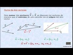 Vectores en el plano - YouTube