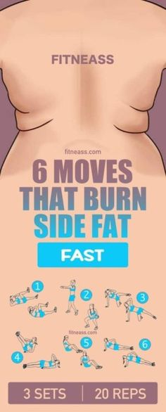 Burn Side Fat With The Best Core Workouts And Tips – Fit Remedies