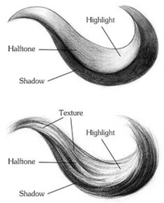 Best Secrets to Drawing Realistic Hair in Graphite in Pencil. - Króliś Malhefq Best Secrets to Drawing Realistic Hair in Graphite in Pencil. Best Secrets to Drawing Realistic Hair in Graphite in Penci Hard Drawings, Pencil Art Drawings, Art Drawings Sketches, Realistic Pencil Drawings, Graphite Drawings, Galaxy Drawings, Pencil Sketching, Realistic Hair Drawing, Drawing Hair