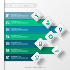 Estágios de negócios