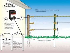 [WQZT_9871]  15+ Home Electric Fence Wiring Diagram - Wiring Diagram in 2020 | Solar electric  fence, Electric fence for cattle, Electric fence | Wiring Diagram Hot Wire Fence |  | Pinterest