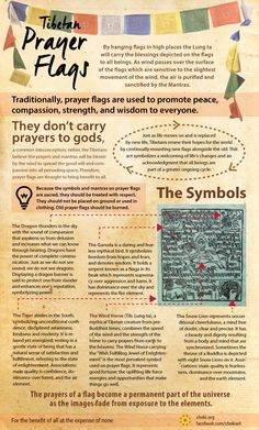 The prayer flag tradition is ancient, dating back thousands of years in India and to the shamanistic Bon tradition of pre-Buddhist Tibet. - Get yourself in Balance with a small help from us! Get your FREE Chakra Healing bracelet now! Mantra, Reiki, Little Buddha, Prayer Flags, World Religions, Tibetan Buddhism, Thinking Day, Yoga Meditation, Prayers
