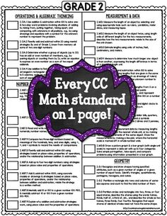 """2nd Grade Common Core 1 PAGE Math Checklists (Standards and """"I Can"""" Statements)"""
