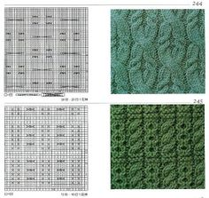 Victoria - Handmade Creations : Πλέξιμο - Σχέδια Zhurnal Mod, Cable Knitting Patterns, Rubrics, Projects To Try, Rugs, Blog, Stitches, Knitting Machine, Tejidos