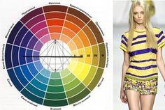 ПРОТИВОПОЛОЖНАЯ гармония. Если в монохромной гармонии одного и другого цвета может быть много по пропорции, то здесь обязательно должен быть фон и акцент. Например, зеленое платье и красные туфли, синее платье и оранжевая сумка, фиолетовое платье и желтый ремешок. По площади одного цвета намного больше, чем другого.