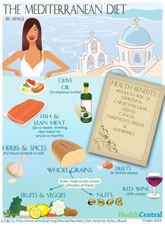 With one of the most healthy world diet - Mediterranean Diet