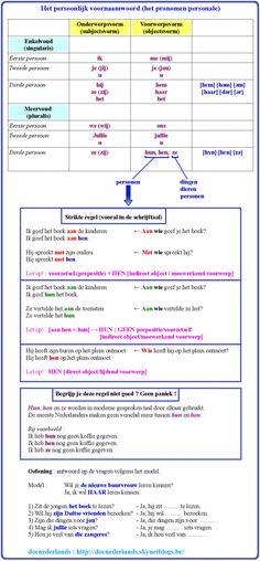 Overzichtstabel + oefening : het persoonlijk voornaamwoord (het pronomen personale) / Tableau récapitulatif + exercice : le pronom personnel
