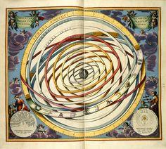 Atlas Coelestis. Harmonia Macrocosmica seu Atlas U - caption: 'The Universe'   Flickr - Photo Sharing!