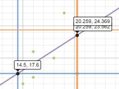 R squares awesome activity with Desmos