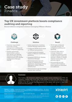 Cast Study: Top UK investment platform boosts compliance auditing and reporting - Xtravirt delivers integrated solution leveraging VMware vRealize