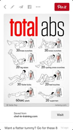 Six Pack Workout Factsoftraining 10 Knee Crunches 10 Cross Crunches 20 Cycling Crunches 12 Leg Raises 10 Heel Touches 20 Flutter Kicks Try This 5 Minute Abs Workout, Total Ab Workout, Six Pack Abs Workout, Ab Workout At Home, At Home Workouts, Fat Workout, Tummy Workout, Workout Belt, Crunch Workout