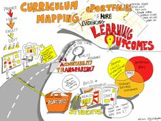 @natashakenny et al: #TLI2012 Curriculum Planning, ePortfolios & More. Evidencing Learning outcomes | by giulia.forsythe