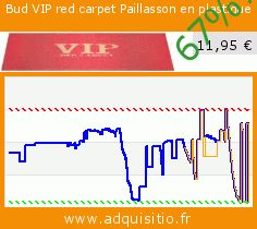 Bud VIP red carpet Paillasson en plastique (Divers). Réduction de 67%! Prix actuel 11,95 €, l'ancien prix était de 35,69 €. http://www.adquisitio.fr/present-time/bud-vip-red-carpet