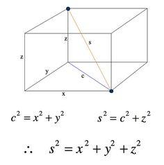 grade9 solidgeometry volume surfacearea geometry pinterest geometry geometry. Black Bedroom Furniture Sets. Home Design Ideas
