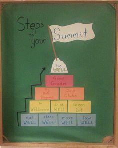 September Wellness Board