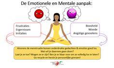 http://www.finestfood4bodyandsoul.com/de-menstruatie-volgens-de-reguliere-en-oosterse-gezondheidsleer.html Wil je weten wat de menstruatie met je algehele lichaam doet? Op fysiek, emotioneel en mentaal niveau? En hoe je jouw lichaam kan ondersteunen gedurende de menstruatie? Informeer je dan via deze link: http://www.finestfood4bodyandsoul.com/de-menstruatie-volgens-de-reguliere-en-oosterse-gezondheidsleer.html
