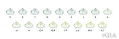 Even the slightest change in diamond color can affect the quality and value of a diamond. Learn about GIA's D-to-Z color-grading scale. Ideal Cut Diamond, Diamond Cuts, Diamond Color Scale, Engagement Ring Guide, Gia Certified Diamonds, Quality Diamonds, Gems And Minerals, Diamond Are A Girls Best Friend, Diamond Clarity