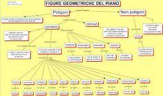 poligoni scuola primaria schede - Cerca con Google