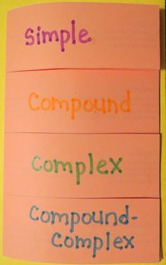 simple compound and complex sentences pinterest compound complex sentence compound complex and sentences