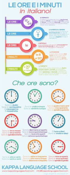 learn-italian-words-how-to-tell-time-in-italian