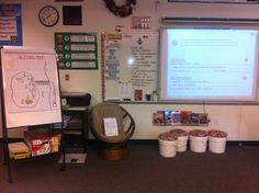 BEGINNING OF THE YEAR- CLASSROOM ENVIRONMENTS AND ROUTINES 5th grade teacher, Julie Hosking shares how she prepares her classroom and her students for CIA at the beginning of the year. She shows how to set up a meeting area, turn and talk, and other helpful hints (including pictures!)