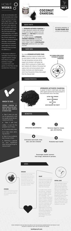 Activated Coconut Charcoal is an amazingly powerful detox This explains what it is and how to use it! Healthy Tips, How To Stay Healthy, Charcoal Benefits, Health And Beauty, Health And Wellness, Breast Implant Illness, Home Detox, Sugar Detox, Health Care