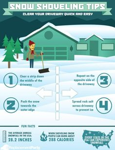 Keep your driveway, pathways, porch, and steps free of ice and snow! Potential buyers will really appreciate this!