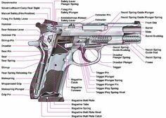 Gun buyers guide. Tips on what to look for when buying firearms. | Firearms Discussion Forum | The Outdoors Trader