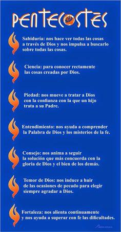 PENTECOSTÉS: LOS DONES DEL ESPÍRITU SANTO (IMAGEN)