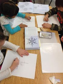Wonders in Kindergarten: Our Snowflake Inquiry Further Learning!